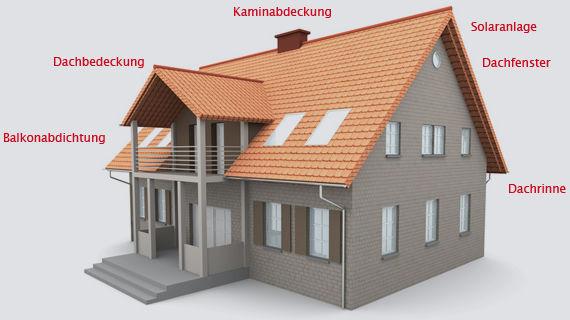 Haus mit Bauteilen